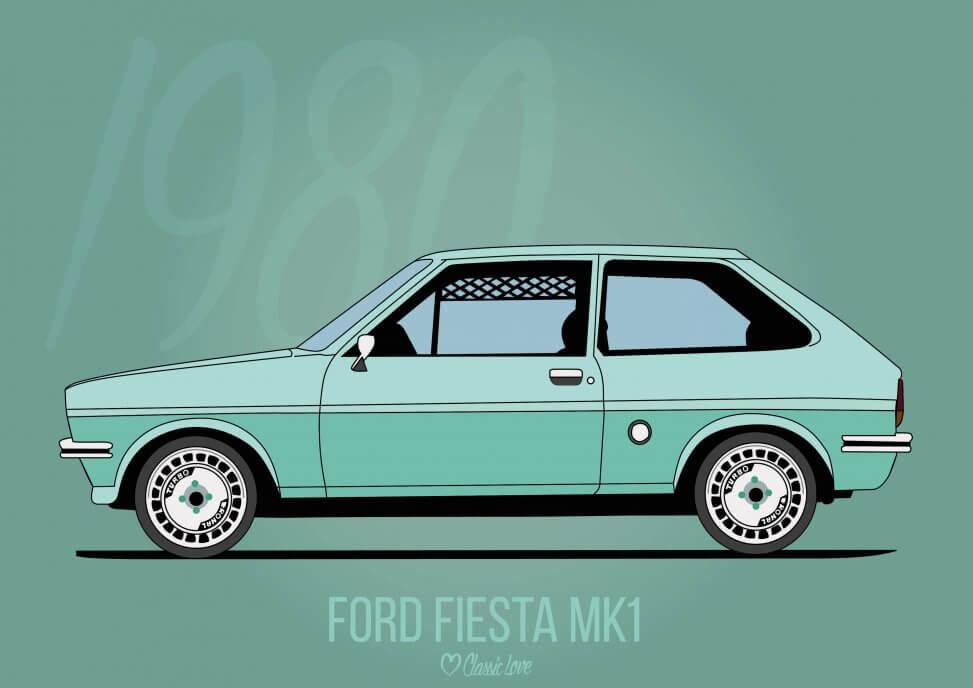 Illustration –Ford Fiesta MK1
